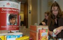 Counting food donations