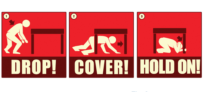 The Great California Shakeout graphic